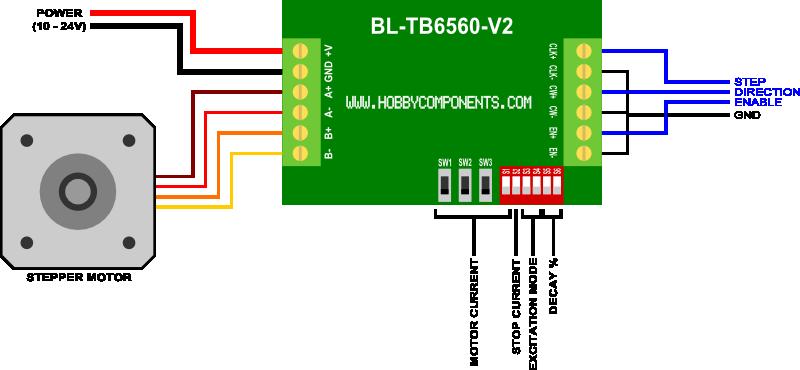 Arduino 2560 GRBL Controller - pinterestcom